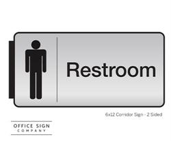 Two sided restroom signs and